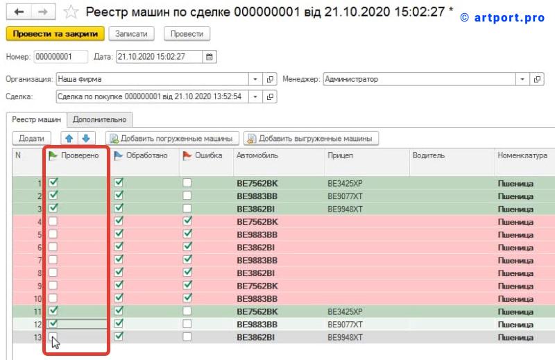 Підтвердження правильності оброблених даних у вікні модуля Арт:Реєстр ТТН