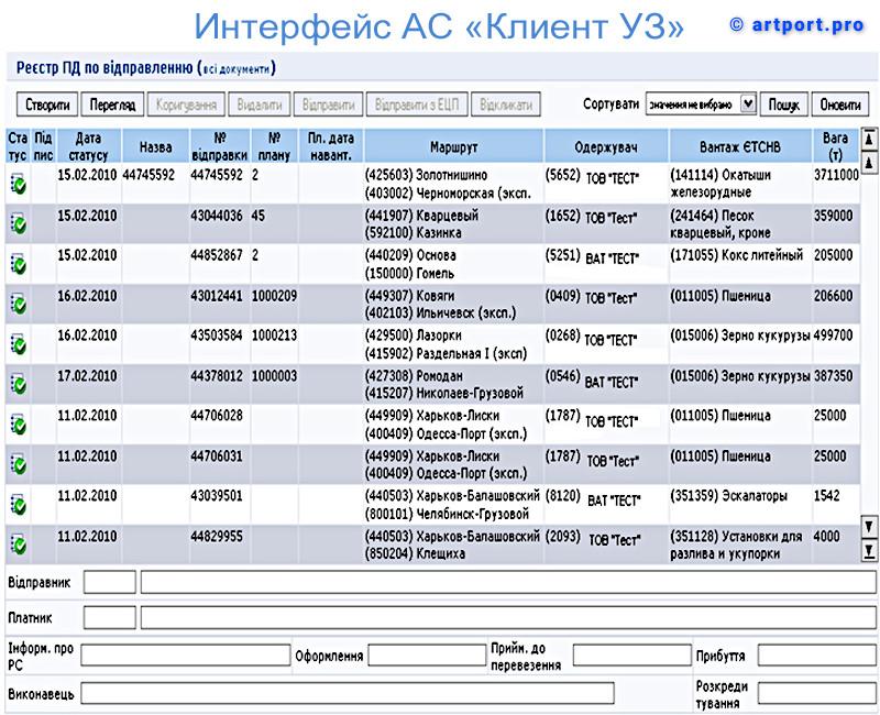Інтерфейс АС «Клієнт УЗ»